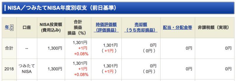 口座管理|SBI証券