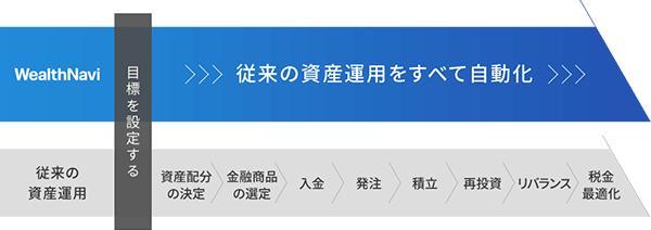 automation_graph